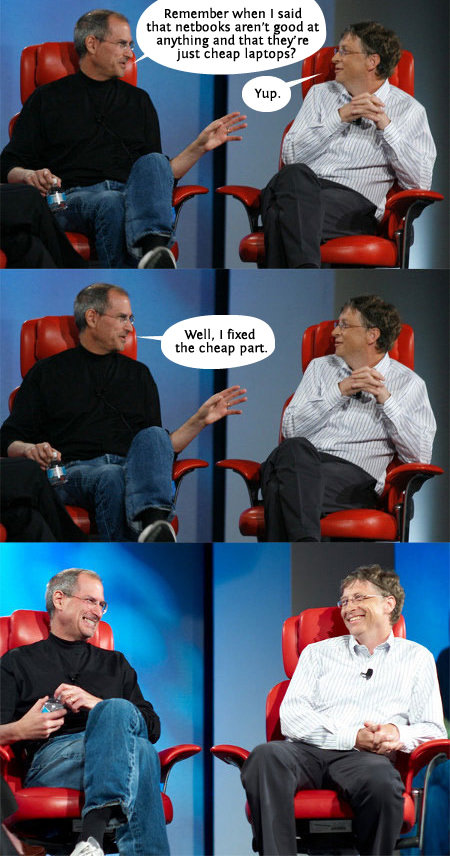 Steve Jobs, talking out of his bum about netbooks