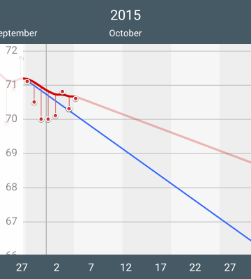 Libra chart- 2015-10-05 12-00-00