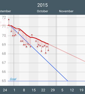 Libra chart- 2015-10-26 12-00-00