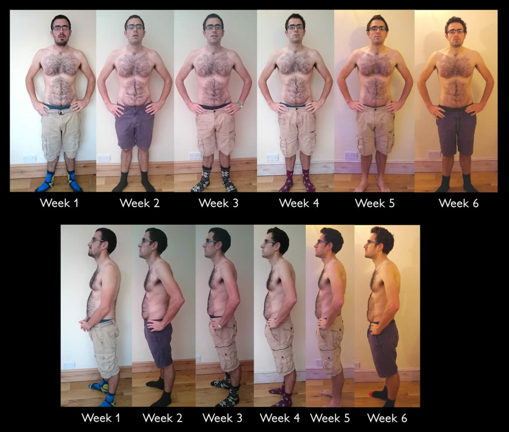Promote fat burning